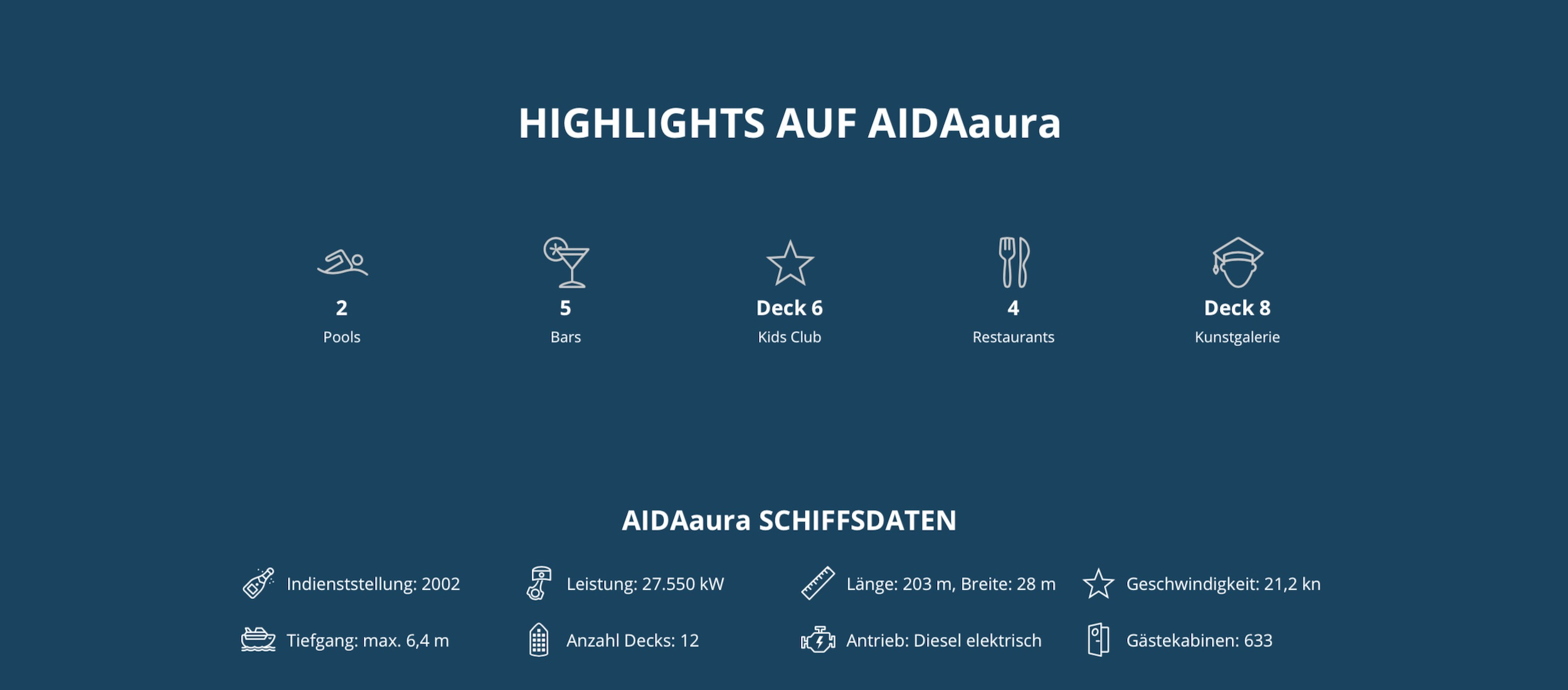 aida-cruises-ships-aidaaura-daten