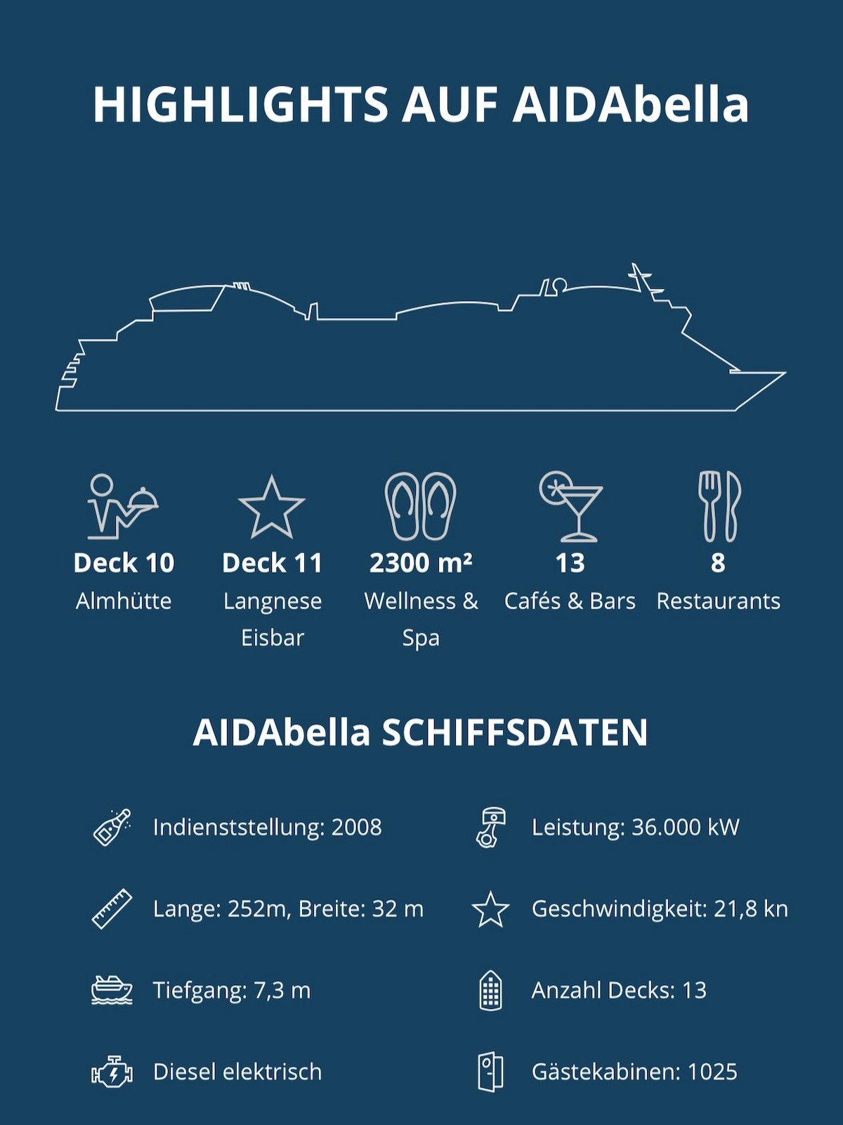 aida-cruises-ships-aidabella-daten-mobil