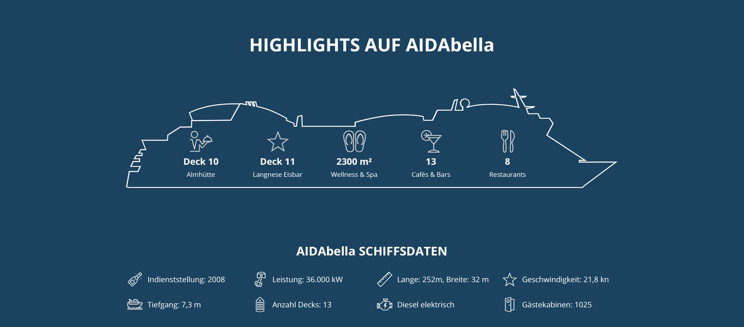 aida-cruises-ships-aidabella-daten