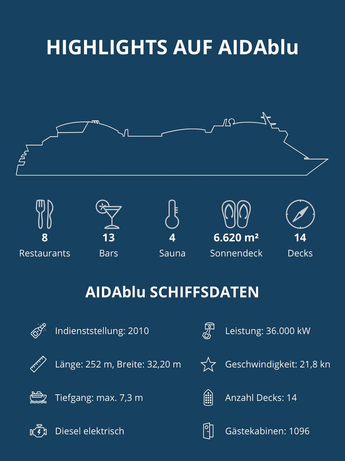aida-cruises-ships-aidablu-daten-mobil