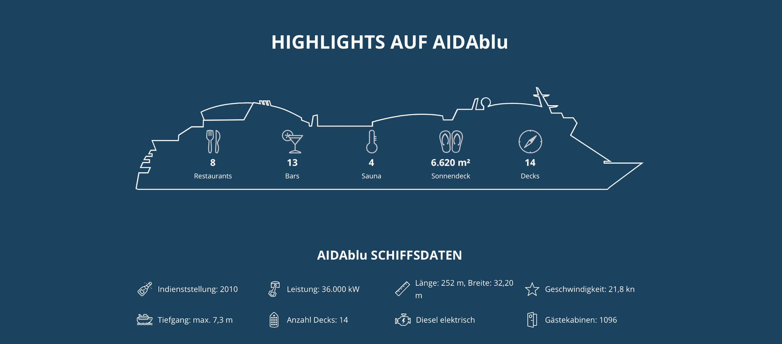 aida-cruises-ships-aidablu-daten