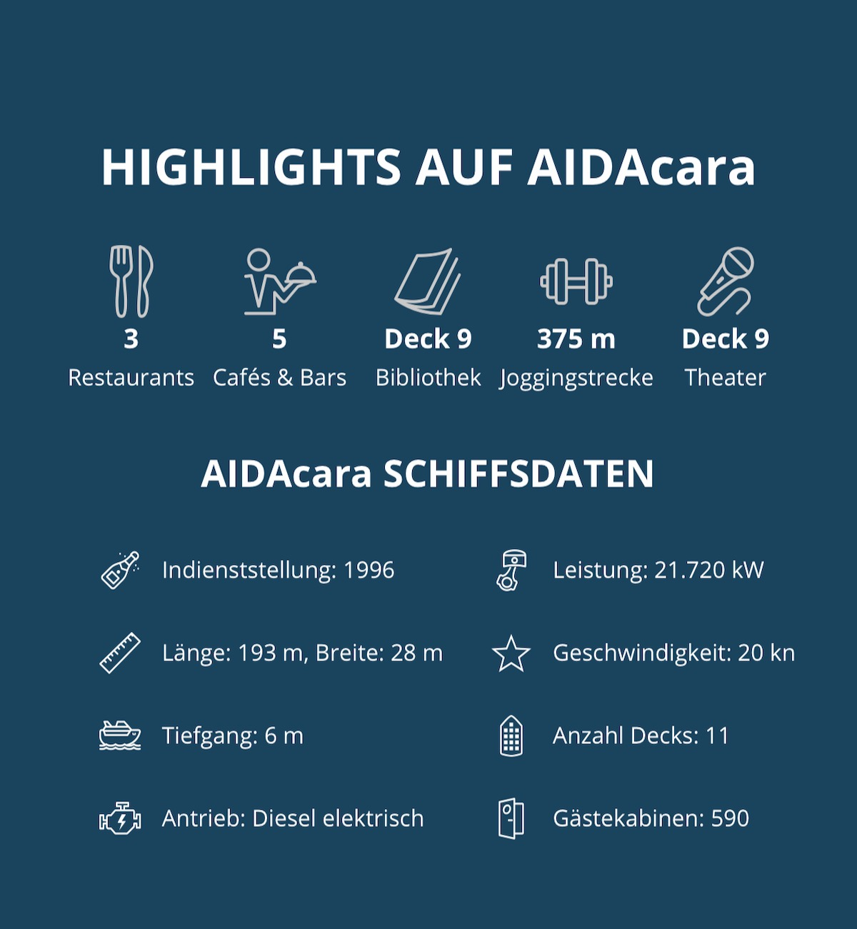 aida-cruises-ships-aidacara-daten-mobil