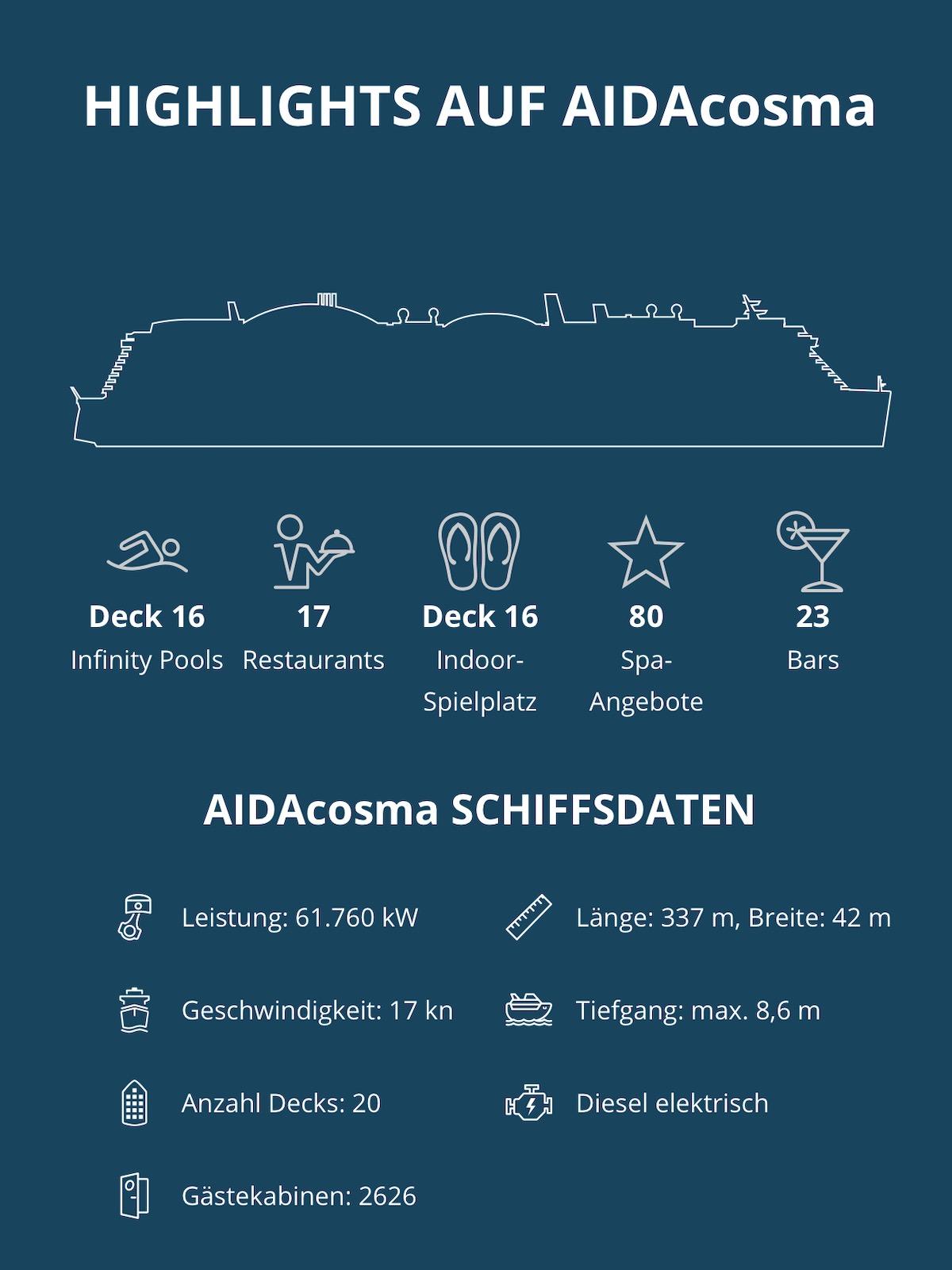 aida-cruises-ships-aidacosma-daten-mobil