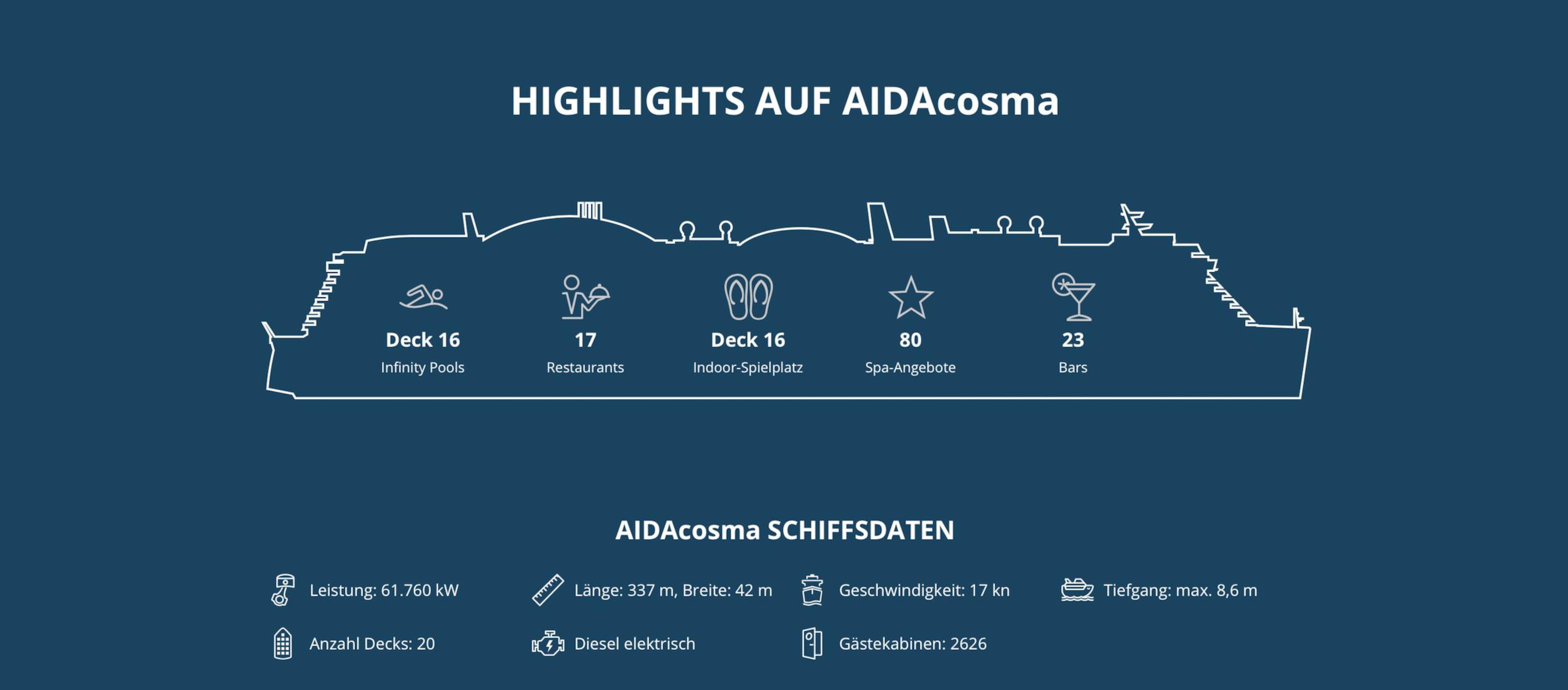 aida-cruises-ships-aidacosma-daten