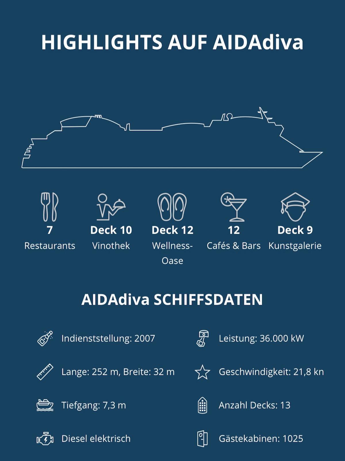 aida-cruises-ships-aidadiva-daten-mobil