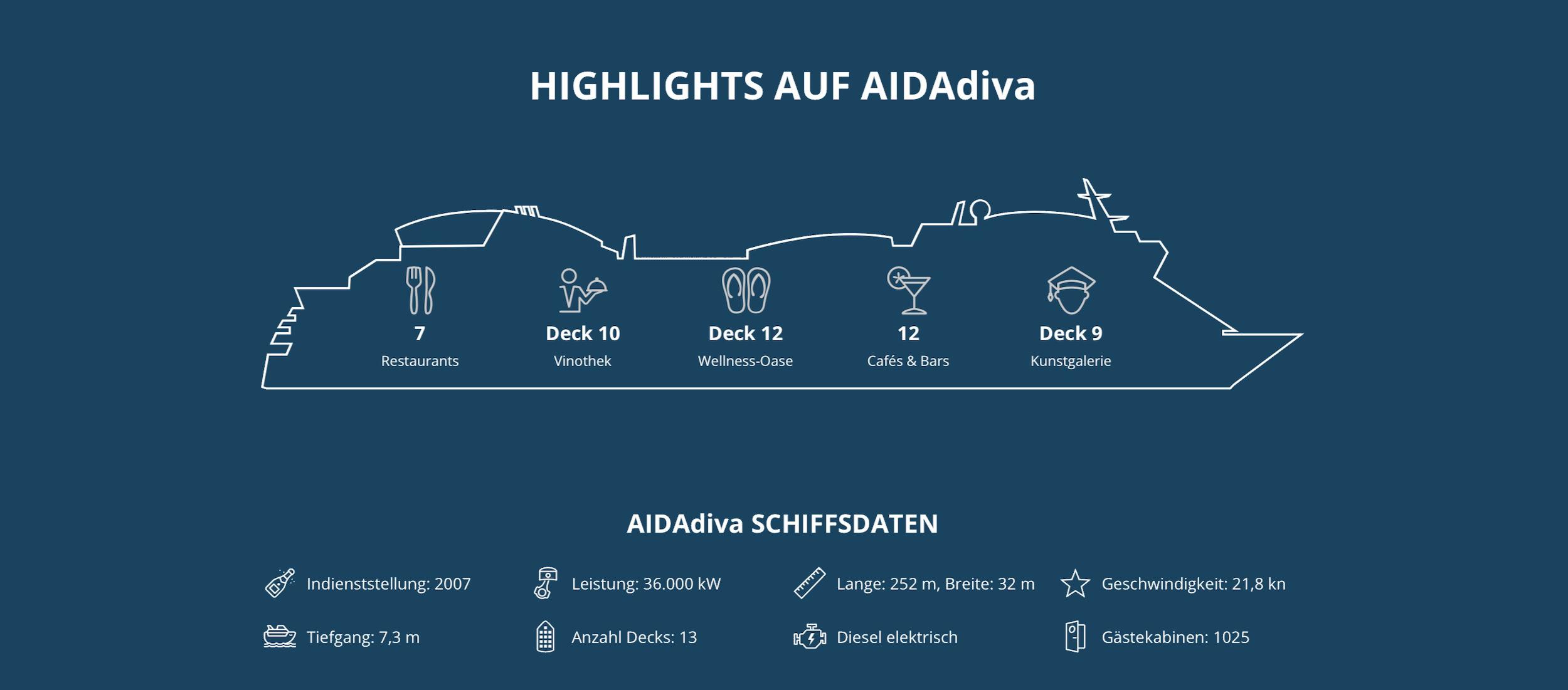 aida-cruises-ships-aidadiva-daten