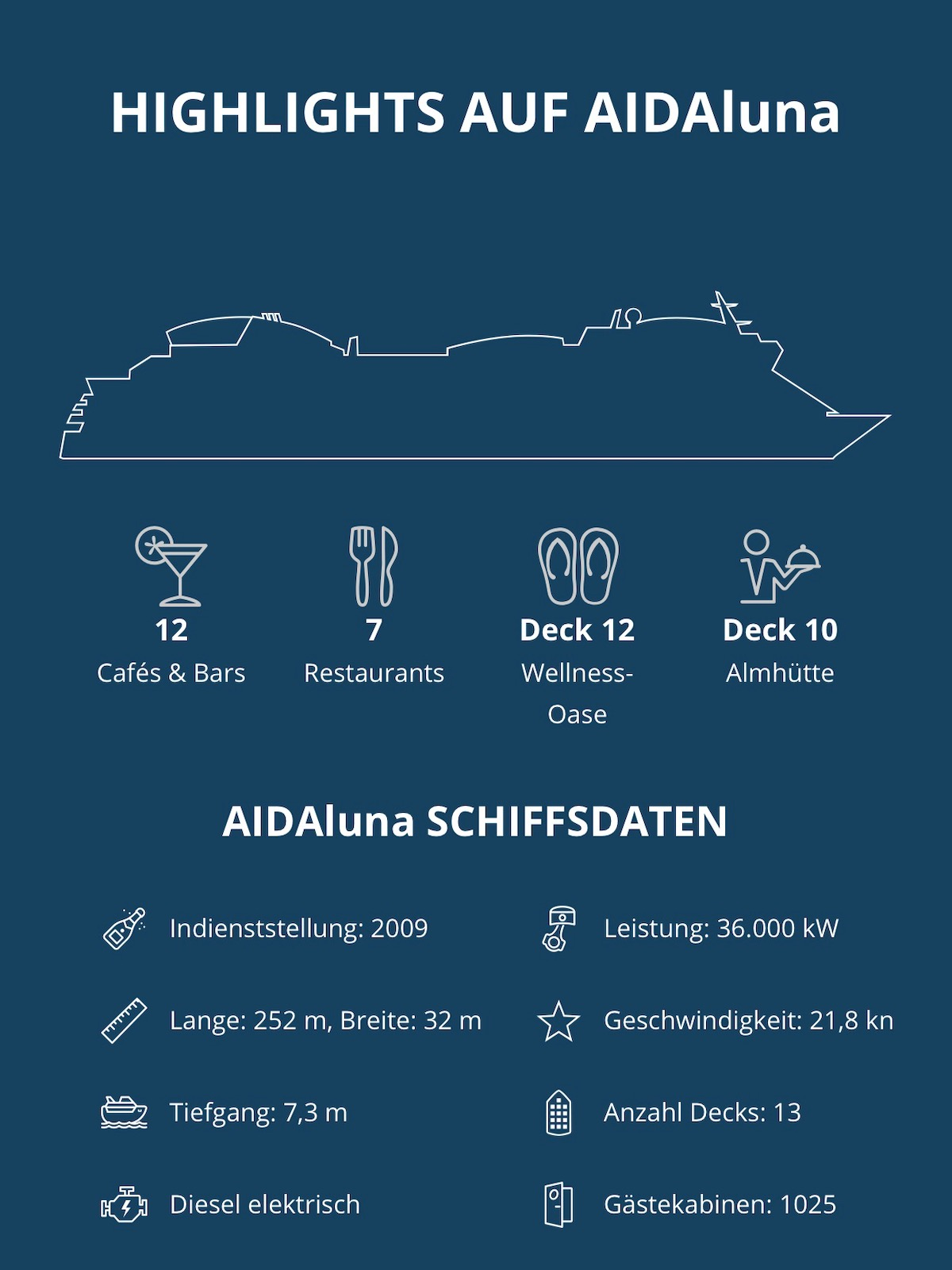 aida-cruises-ships-aidaluna-daten-mobil