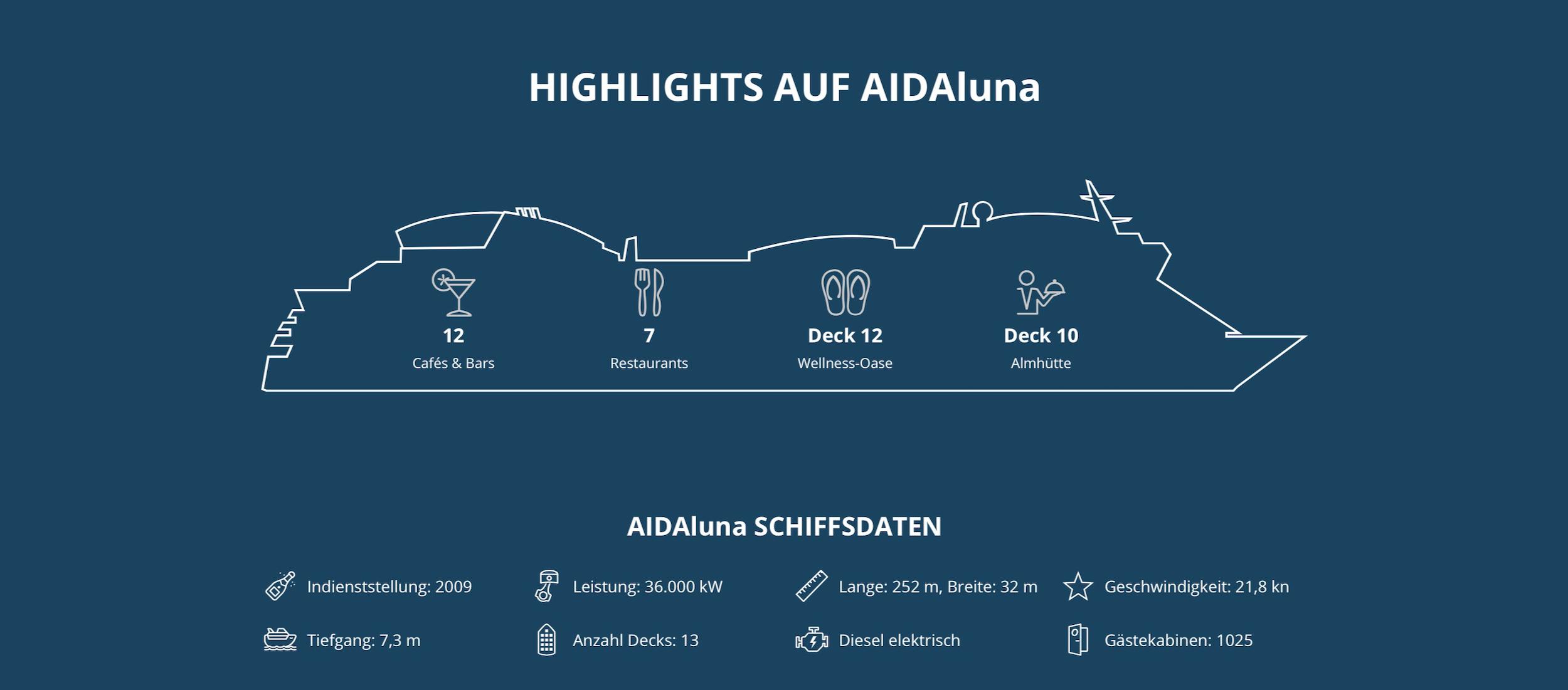 aida-cruises-ships-aidaluna-daten