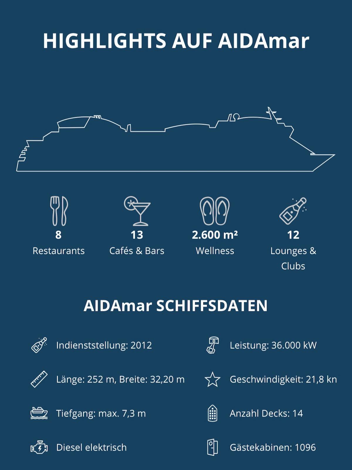 aida-cruises-ships-aidamar-daten-mobil