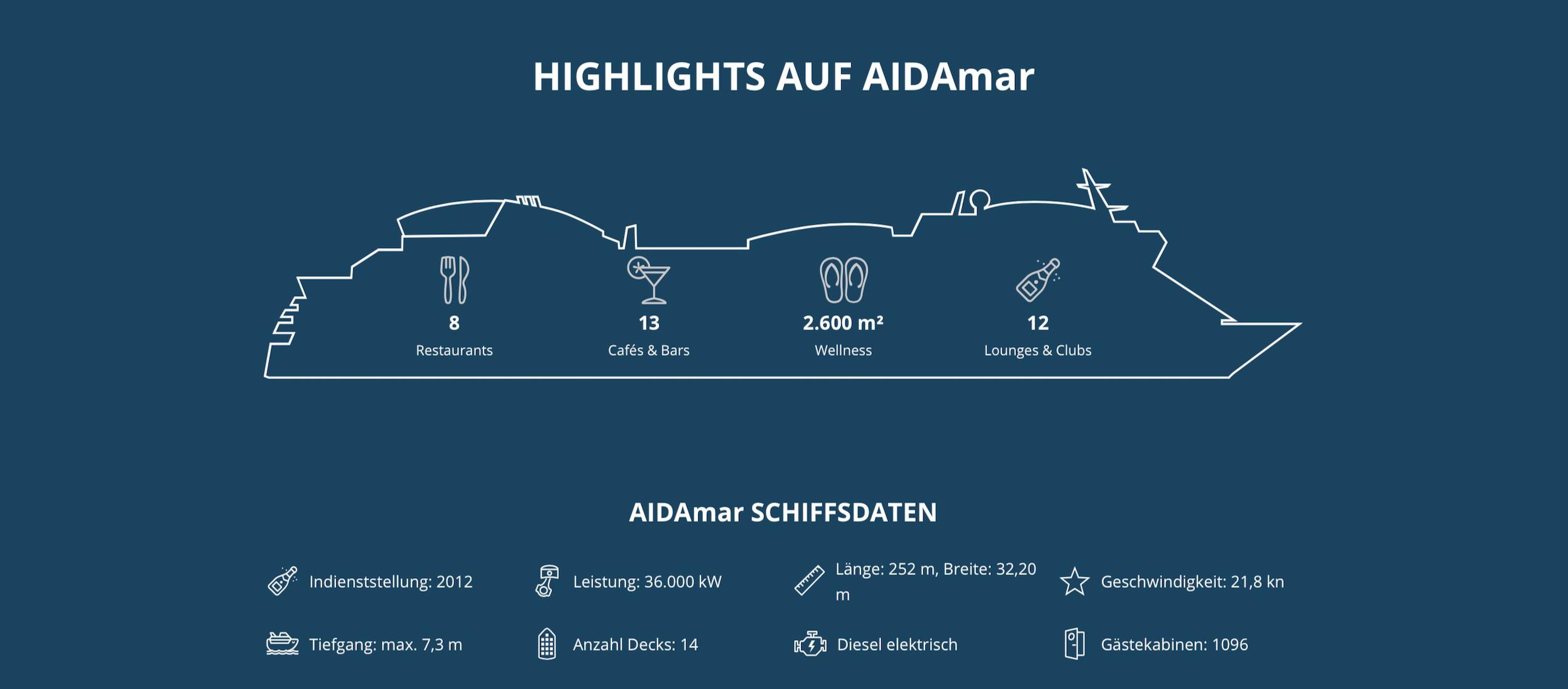 aida-cruises-ships-aidamar-daten