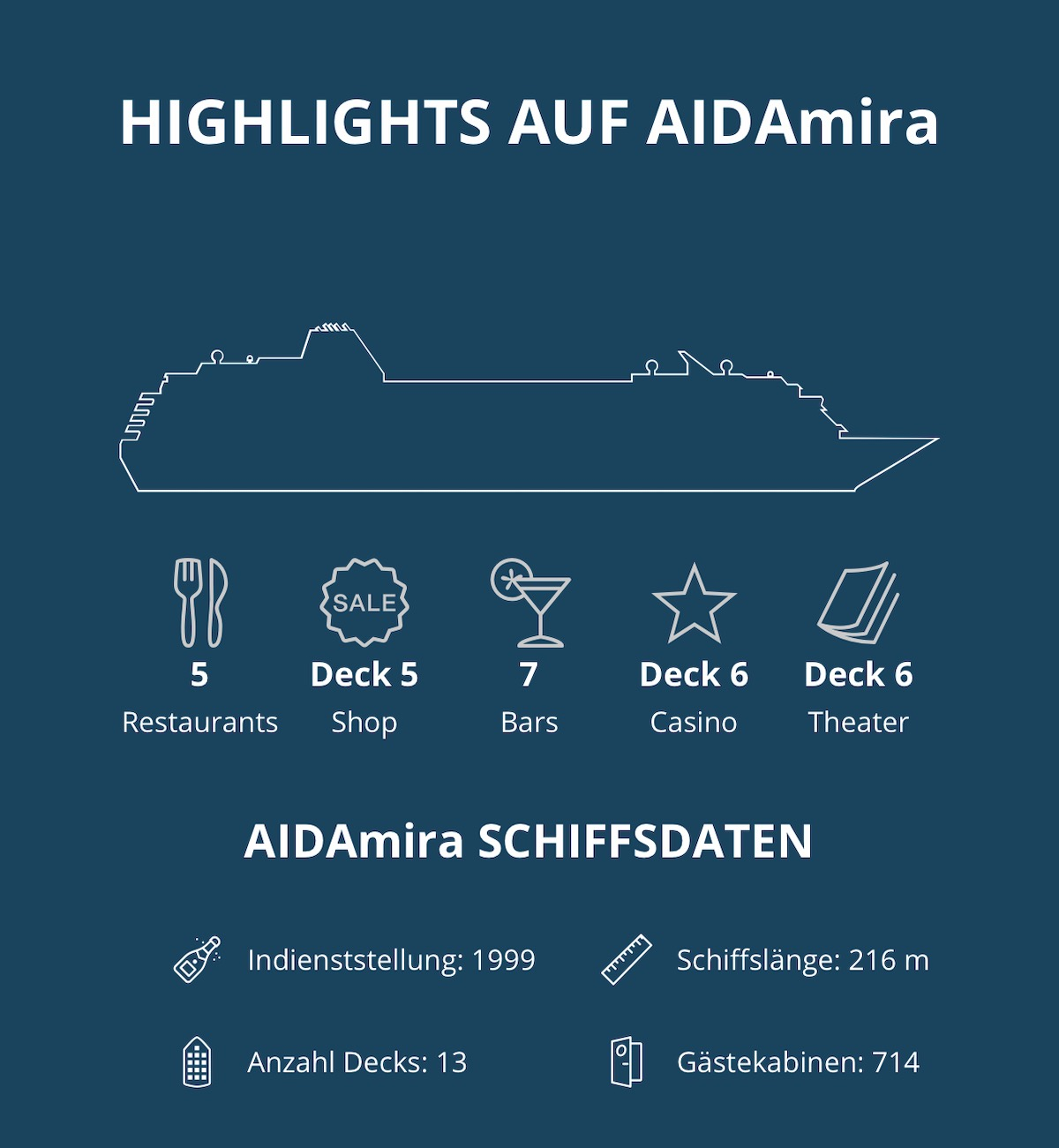 aida-cruises-ships-aidamira-daten-mobil