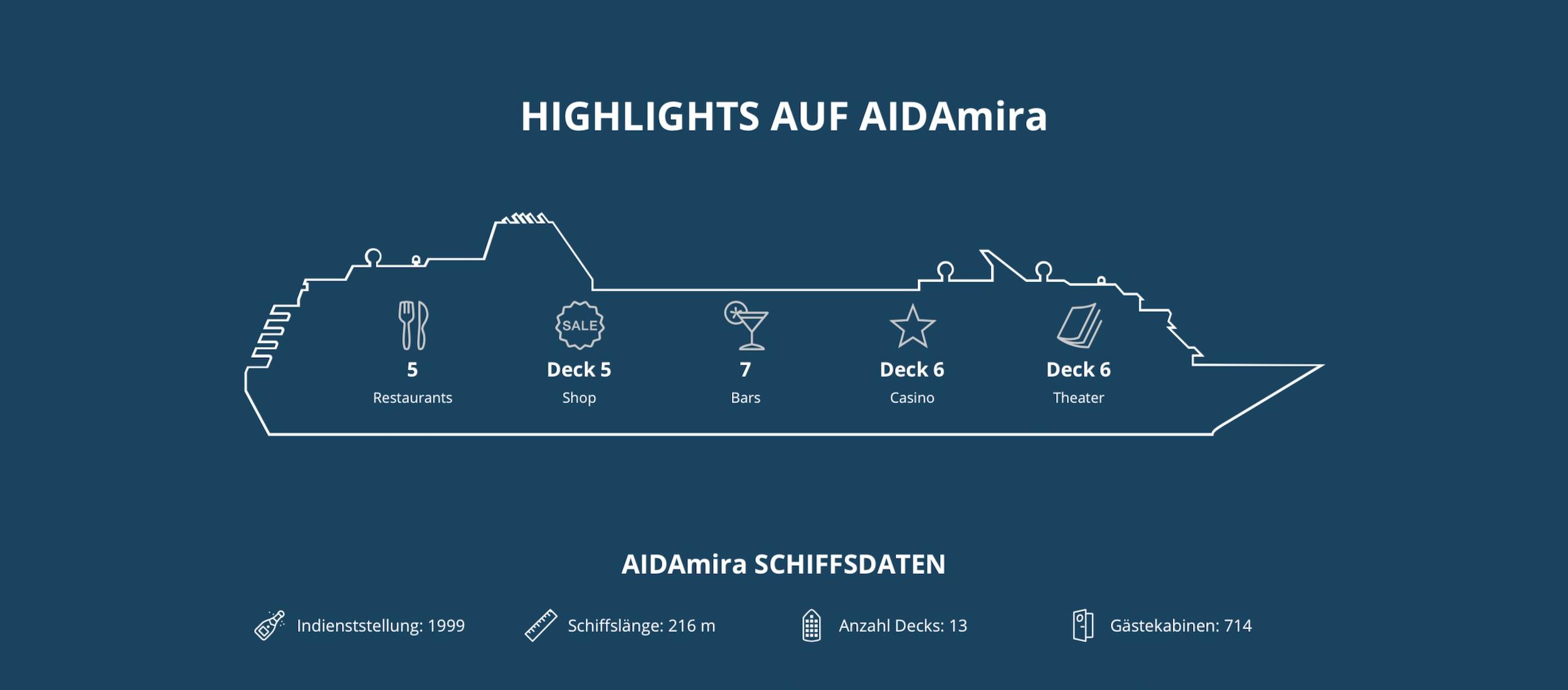 aida-cruises-ships-aidamira-daten