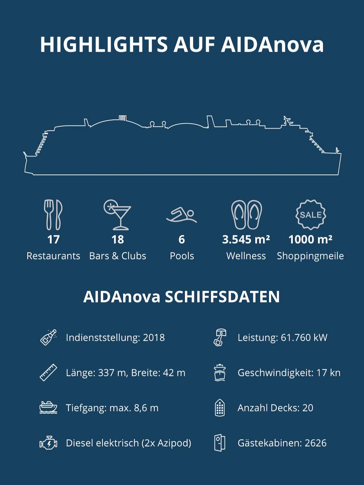 aida-cruises-ships-aidanova-daten-mobil