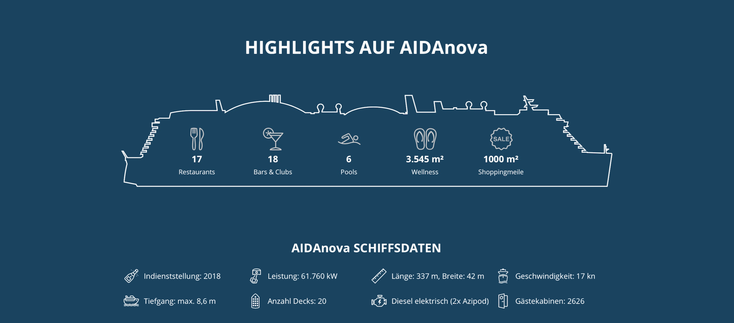 aida-cruises-ships-aidanova-daten