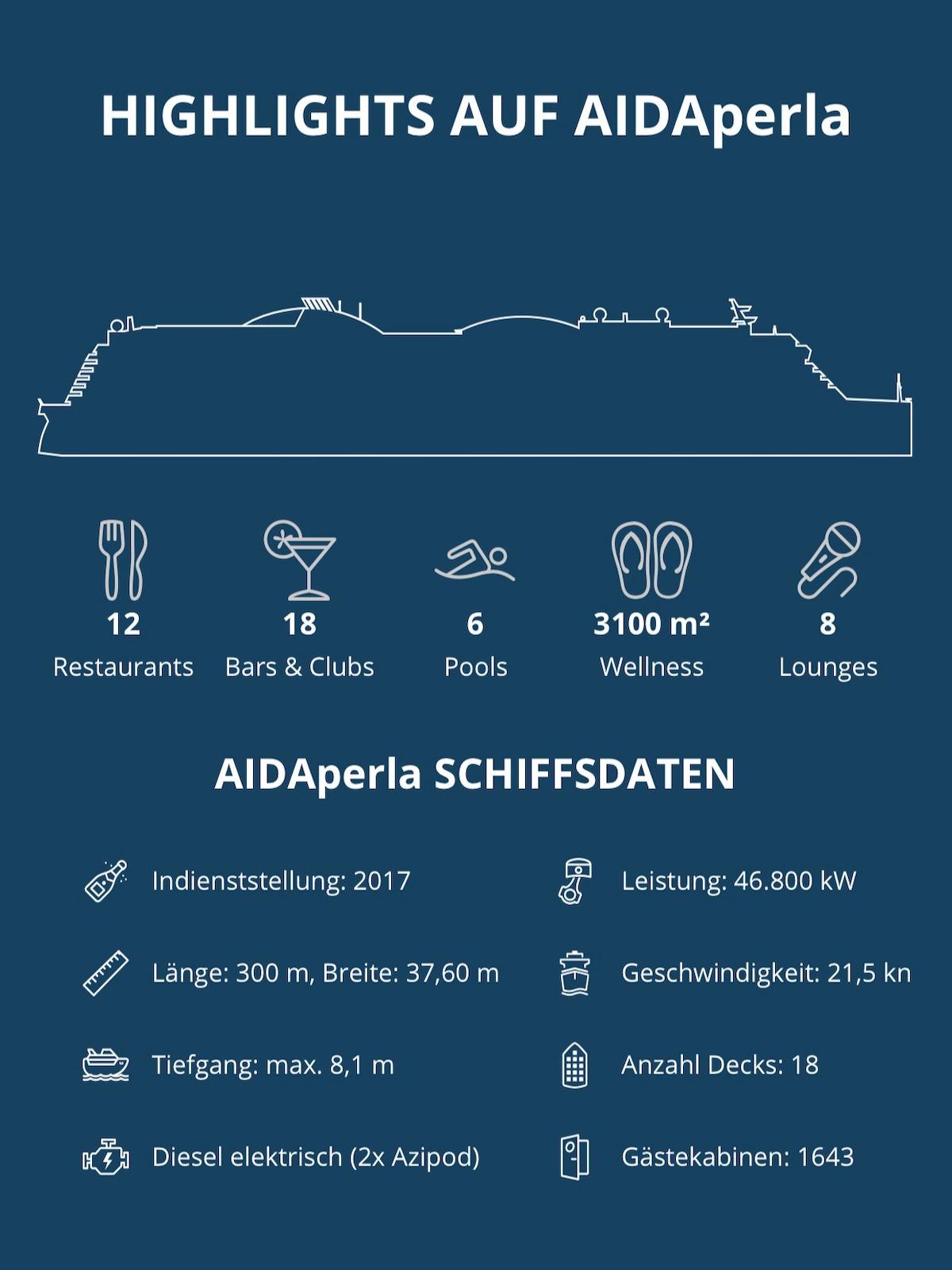 aida-cruises-ships-aidaperla-daten-mobil
