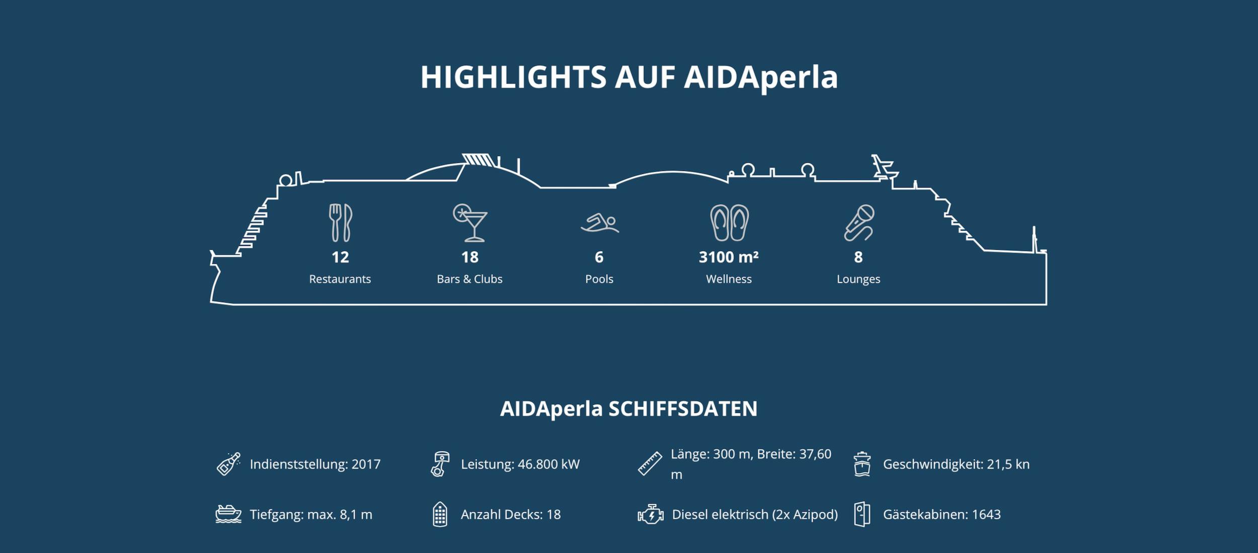 aida-cruises-ships-aidaperla-daten