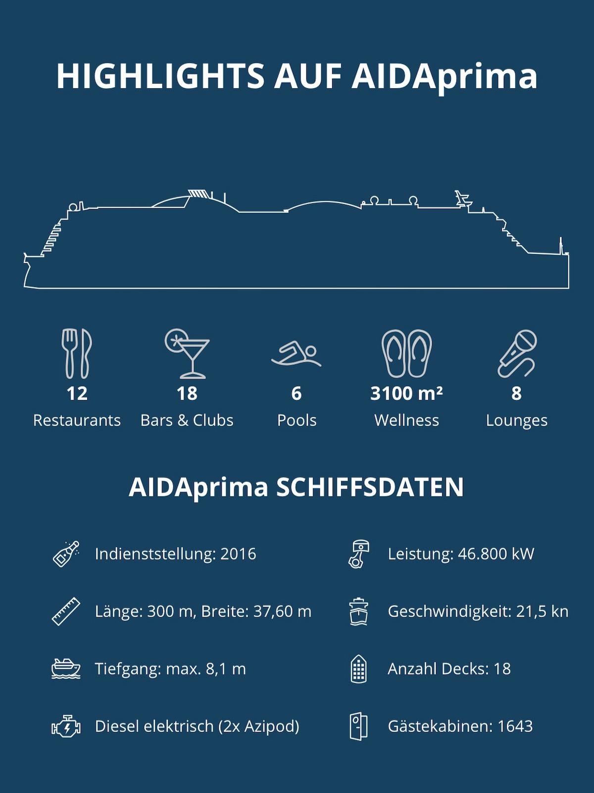 aida-cruises-ships-aidaprima-daten-mobil
