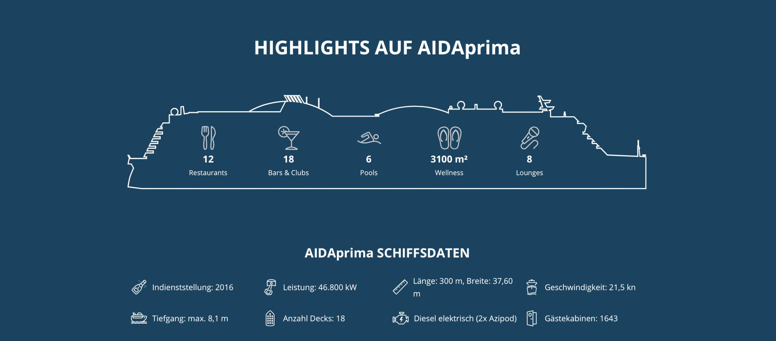 aida-cruises-ships-aidaprima-daten