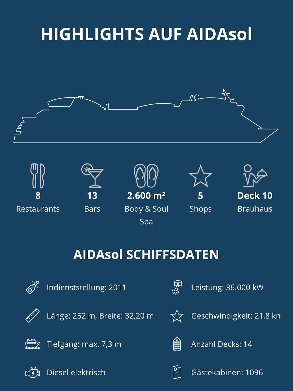 aida-cruises-ships-aidasol-daten-mobil