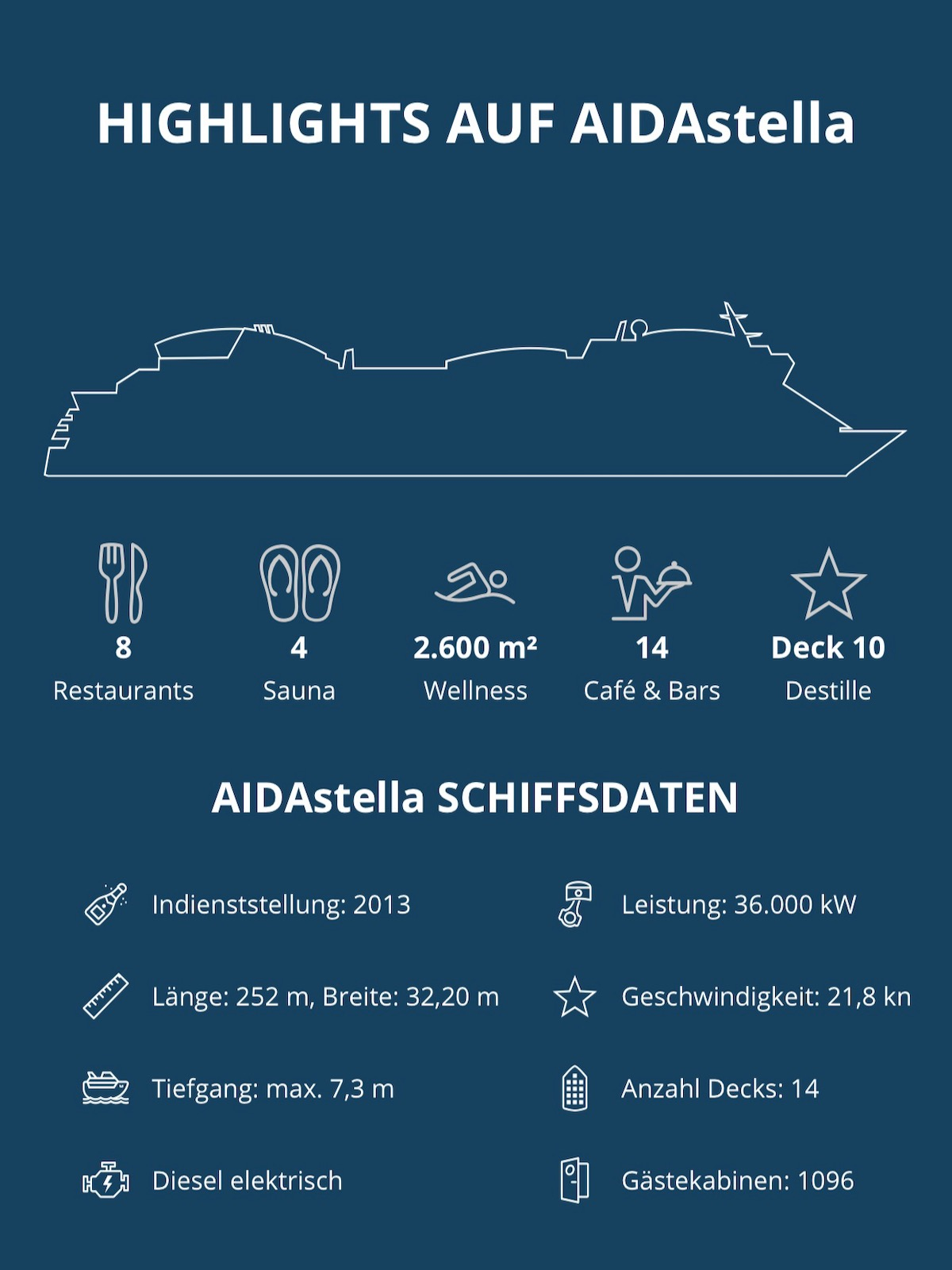 aida-cruises-ships-aidastella-daten-mobil