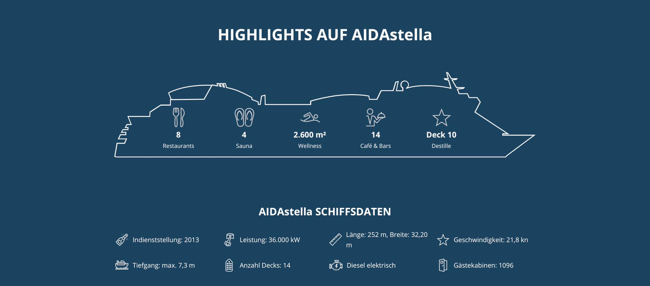 aida-cruises-ships-aidastella-daten
