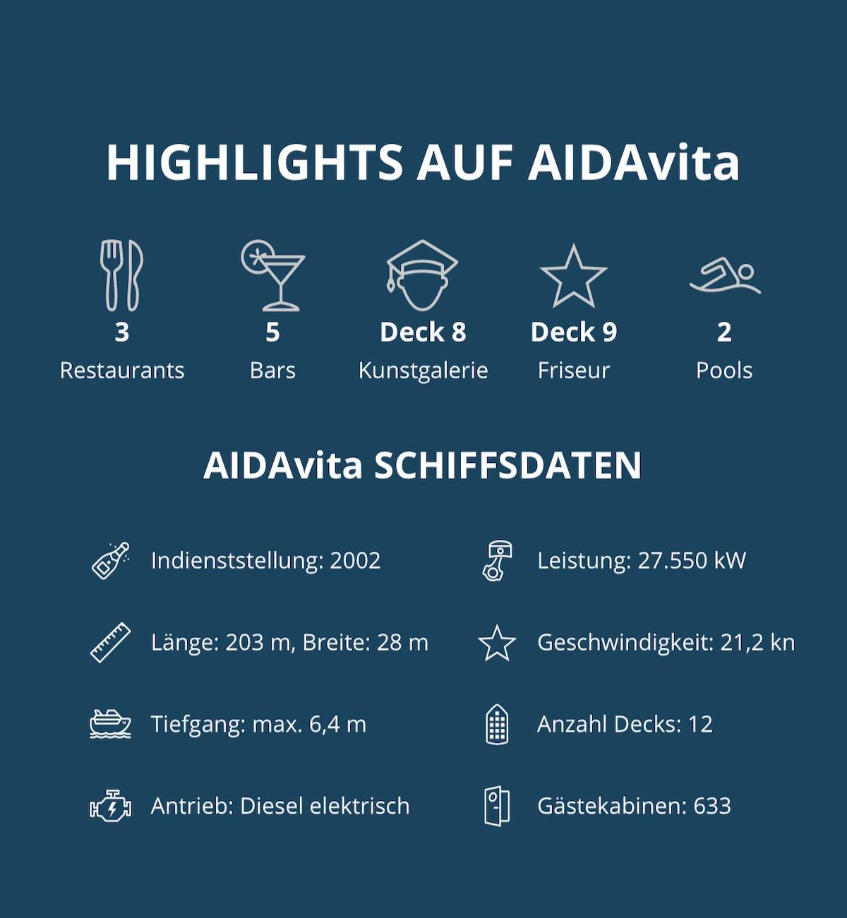 aida-cruises-ships-aidavita-daten-mobil