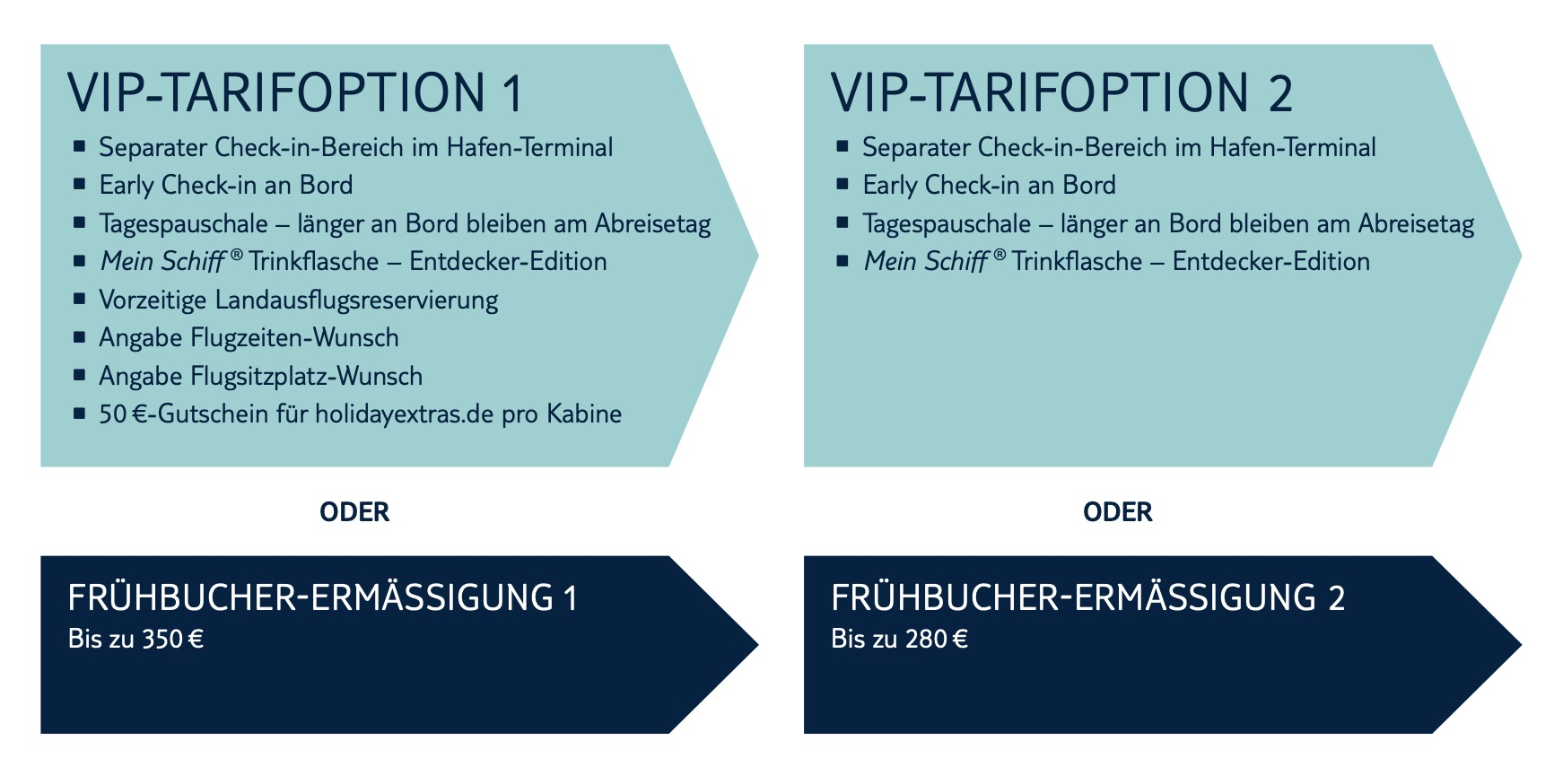 mein-schiff-vip-option-2020